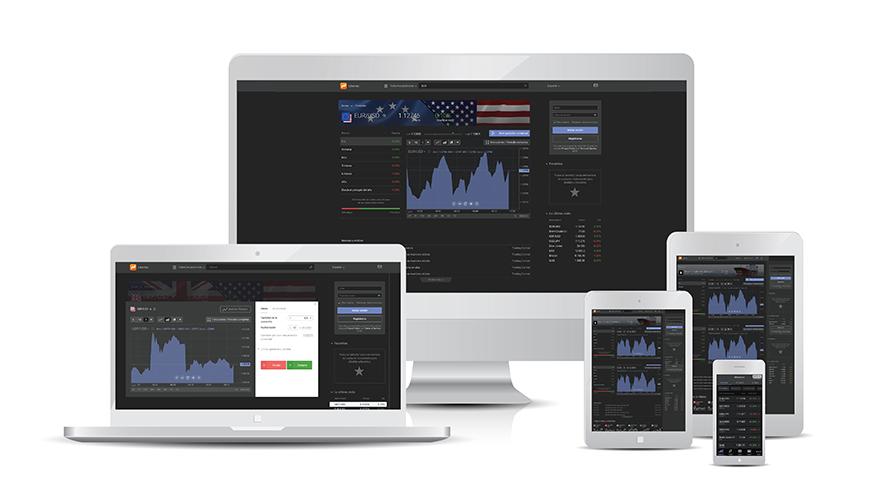 Libertex, plataforma de trading online